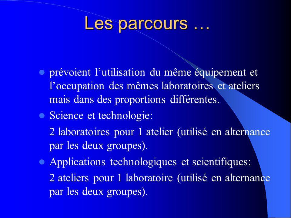 Les parcours … prévoient lutilisation du même équipement et loccupation des mêmes laboratoires et ateliers mais dans des proportions différentes.