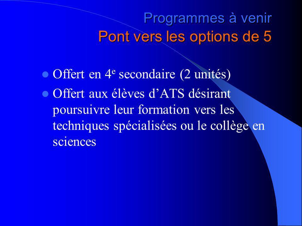 Programmes à venir Pont vers les options de 5 Offert en 4 e secondaire (2 unités) Offert aux élèves dATS désirant poursuivre leur formation vers les techniques spécialisées ou le collège en sciences