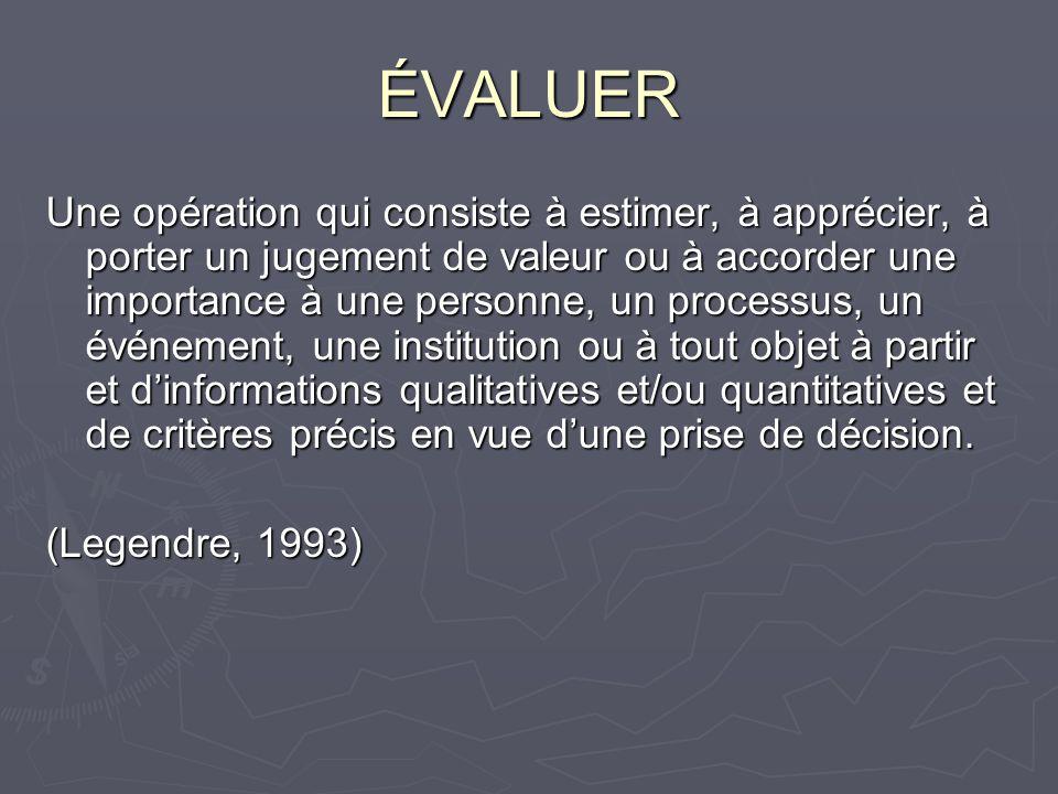 Évaluer des apprentissages Évaluer un apprentissage consiste à déterminer la valeur, limportance dun apprentissage Implique deux actions : Un jugement Une procédure Assessment ou évaluation ?.(Raîche, 2004)