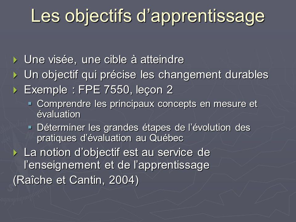 Les objectifs dapprentissage Une visée, une cible à atteindre Une visée, une cible à atteindre Un objectif qui précise les changement durables Un objectif qui précise les changement durables Exemple : FPE 7550, leçon 2 Exemple : FPE 7550, leçon 2 Comprendre les principaux concepts en mesure et évaluation Comprendre les principaux concepts en mesure et évaluation Déterminer les grandes étapes de lévolution des pratiques dévaluation au Québec Déterminer les grandes étapes de lévolution des pratiques dévaluation au Québec La notion dobjectif est au service de lenseignement et de lapprentissage La notion dobjectif est au service de lenseignement et de lapprentissage (Raîche et Cantin, 2004)