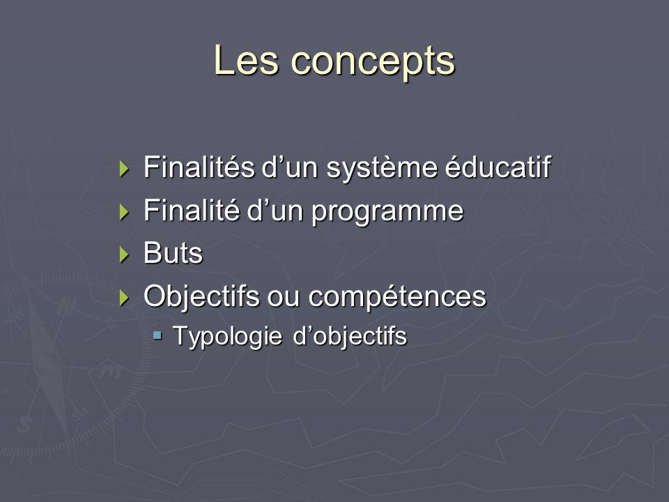 Les concepts Finalités dun système éducatif Finalités dun système éducatif Finalité dun programme Finalité dun programme Buts Buts Objectifs ou compétences Objectifs ou compétences Typologie dobjectifs Typologie dobjectifs