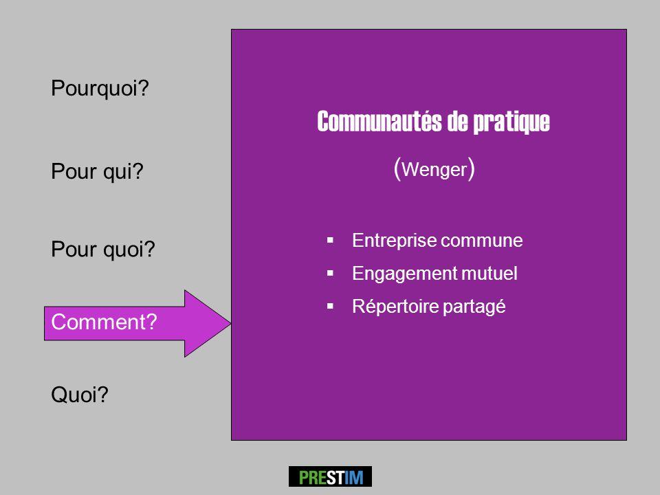Pour qui? Comment? Pourquoi? Communautés de pratique ( Wenger ) Entreprise commune Engagement mutuel Répertoire partagé Quoi?