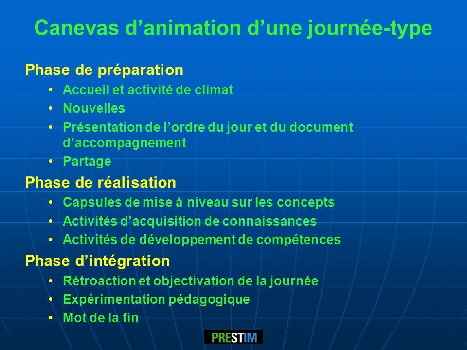 Canevas danimation dune journée-type Phase de préparation Accueil et activité de climat Nouvelles Présentation de lordre du jour et du document daccom