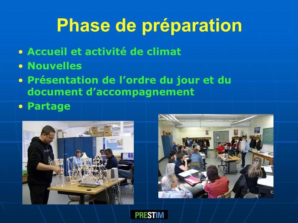 Phase de préparation Accueil et activité de climat Nouvelles Présentation de lordre du jour et du document daccompagnement Partage