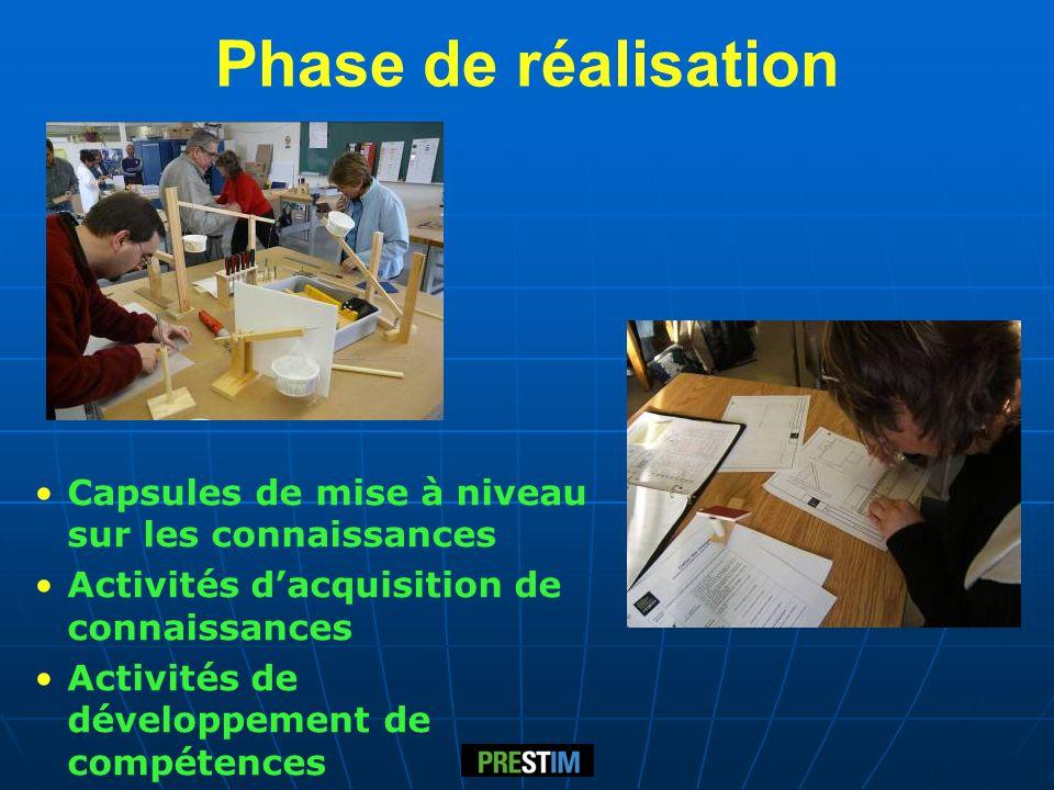 Phase de réalisation Capsules de mise à niveau sur les connaissances Activités dacquisition de connaissances Activités de développement de compétences