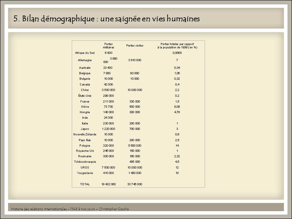 5. Bilan démographique : une saignée en vies humaines Histoire des relations internationales – 1945 à nos jours – Christopher Goscha