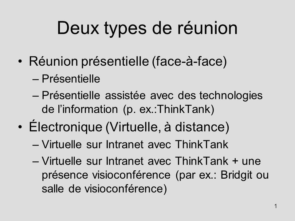1 Deux types de réunion Réunion présentielle (face-à-face) –Présentielle –Présentielle assistée avec des technologies de linformation (p. ex.:ThinkTan