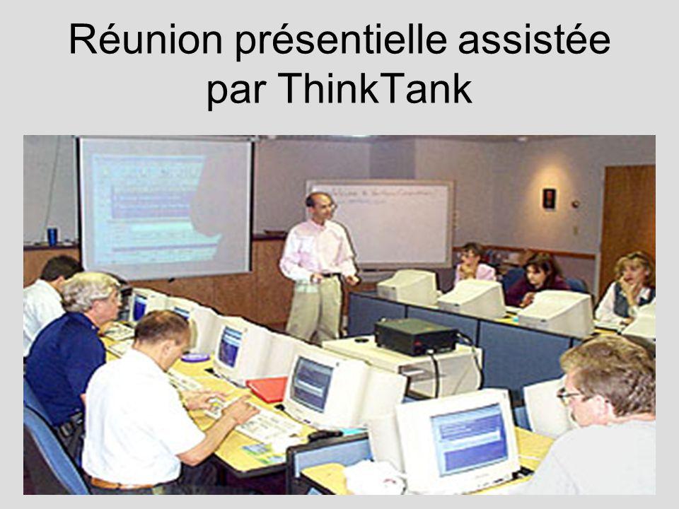 3 Réunion présentielle assistée par ThinkTank