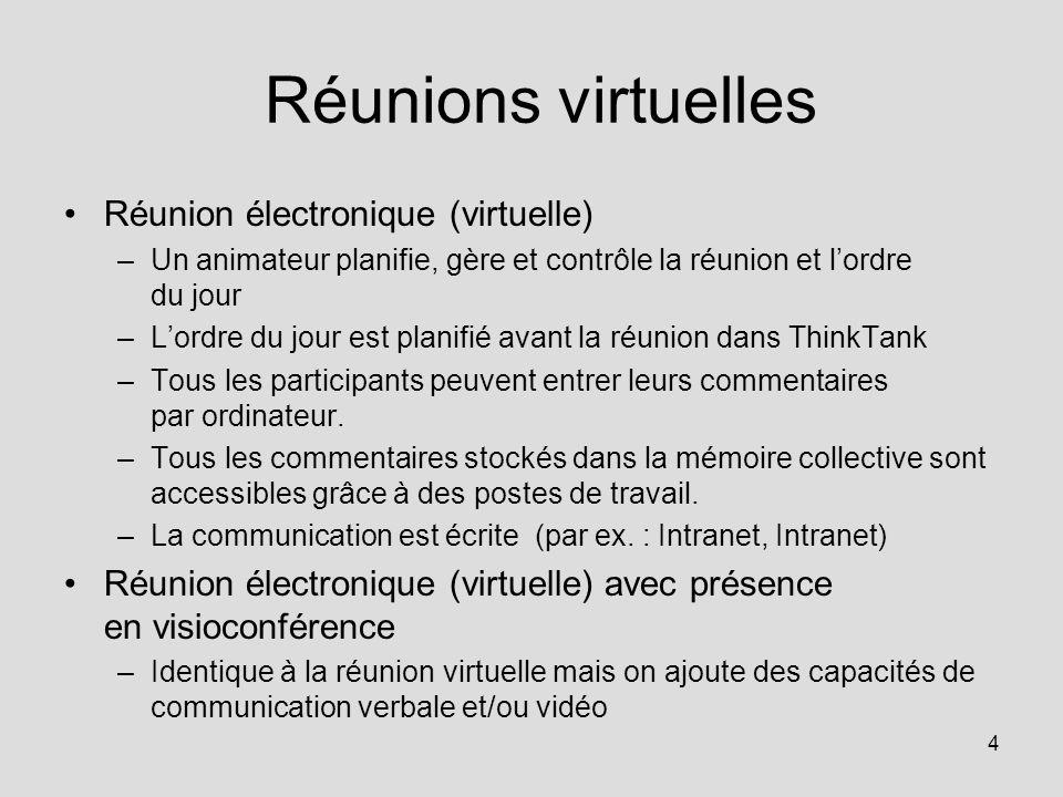 4 Réunions virtuelles Réunion électronique (virtuelle) –Un animateur planifie, gère et contrôle la réunion et lordre du jour –Lordre du jour est plani