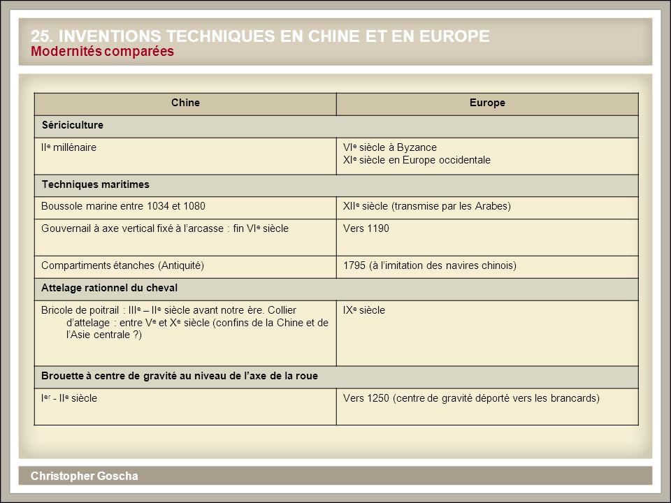Christopher Goscha 25. INVENTIONS TECHNIQUES EN CHINE ET EN EUROPE ChineEurope Sériciculture II e millénaireVI e siècle à Byzance XI e siècle en Europ