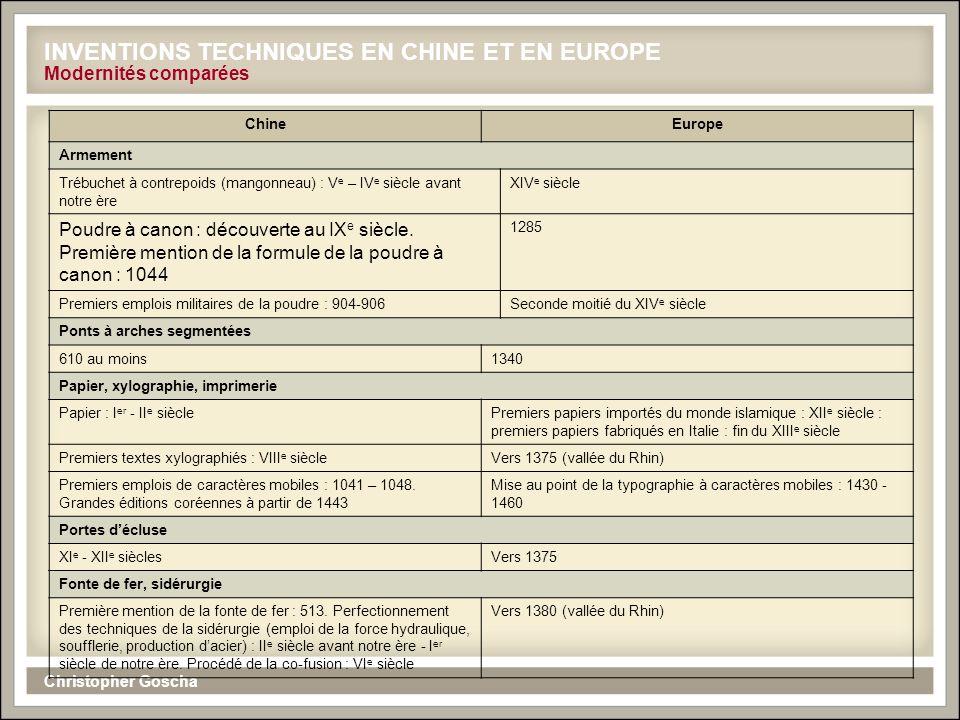 Christopher Goscha INVENTIONS TECHNIQUES EN CHINE ET EN EUROPE Modernités comparées ChineEurope Armement Trébuchet à contrepoids (mangonneau) : V e –