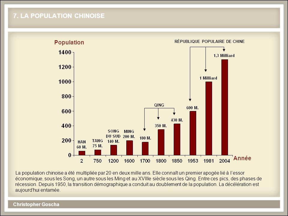 Christopher Goscha 7. LA POPULATION CHINOISE La population chinoise a été multipliée par 20 en deux mille ans. Elle connaît un premier apogée lié à le