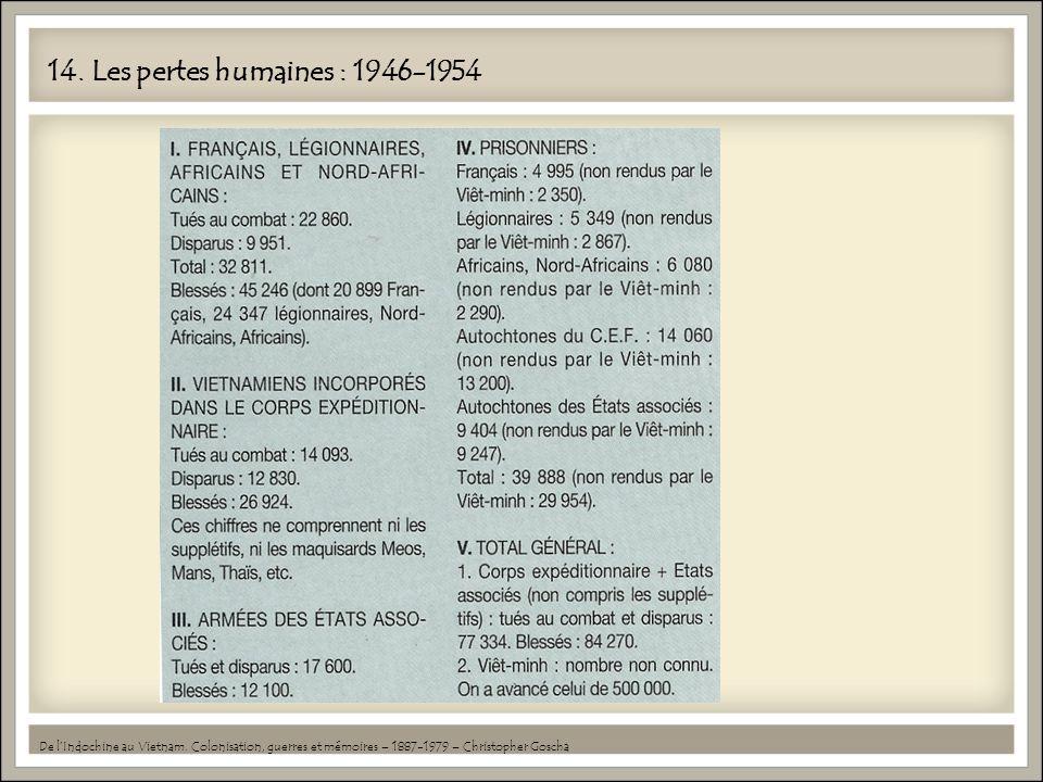 14. Les pertes humaines : 1946-1954 De lIndochine au Vietnam. Colonisation, guerres et mémoires – 1887-1979 – Christopher Goscha