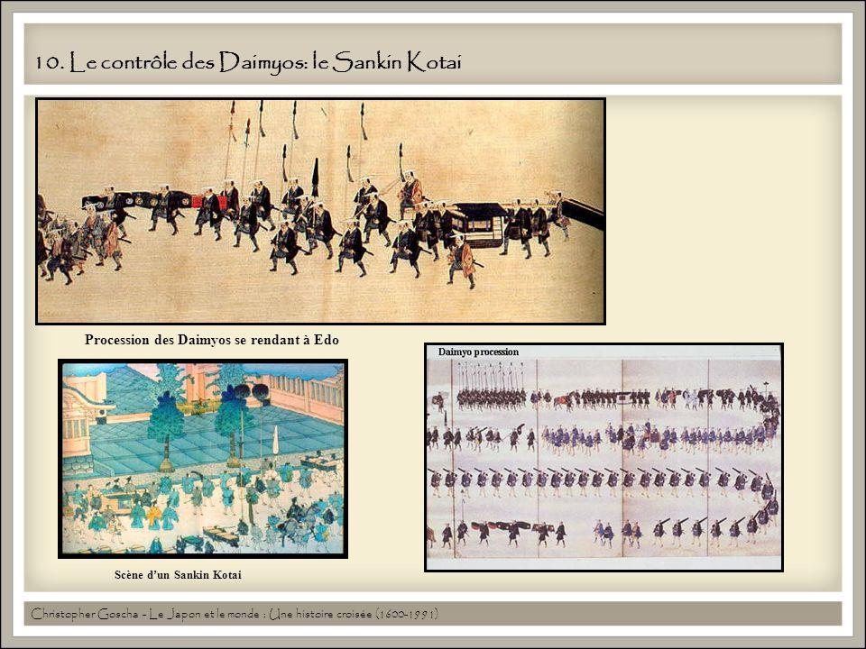 10. Le contrôle des Daimyos: le Sankin Kotai Scène dun Sankin Kotai Procession des Daimyos se rendant à Edo Christopher Goscha - Le Japon et le monde
