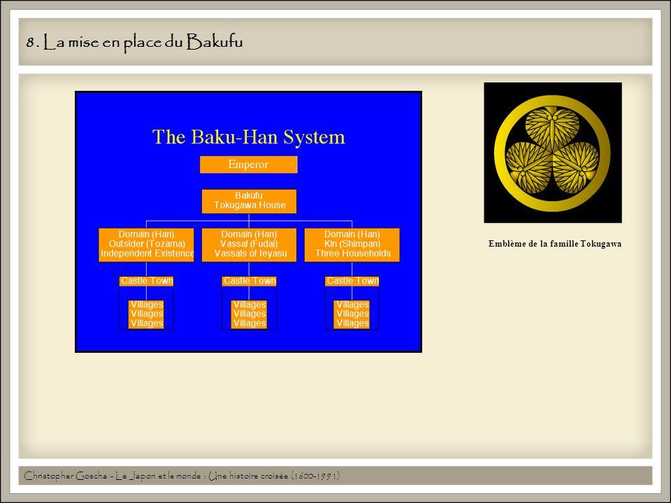 8. La mise en place du Bakufu Emblème de la famille Tokugawa Christopher Goscha - Le Japon et le monde : Une histoire croisée (1600-1991)