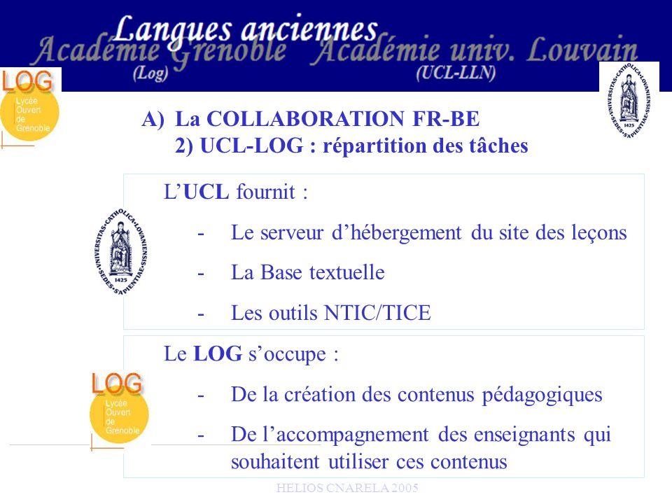 HELIOS CNARELA 2005 Le LOG soccupe : -De la création des contenus pédagogiques -De laccompagnement des enseignants qui souhaitent utiliser ces contenu