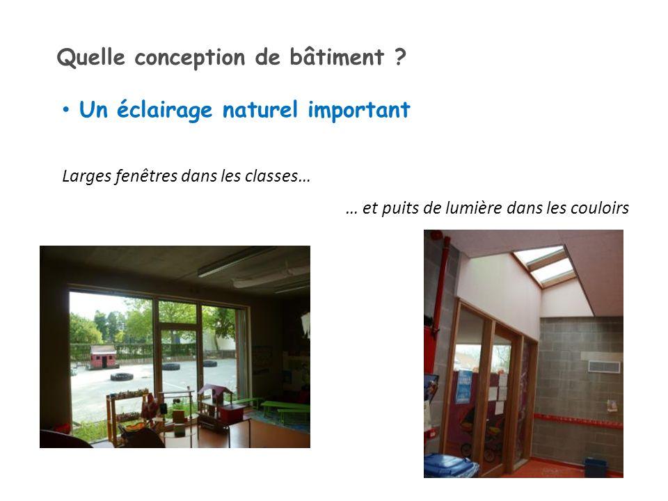 Un éclairage naturel important Larges fenêtres dans les classes… … et puits de lumière dans les couloirs Quelle conception de bâtiment