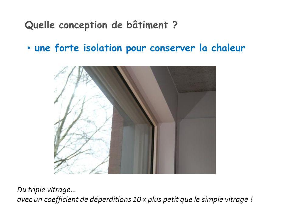 une forte isolation pour conserver la chaleur Du triple vitrage… avec un coefficient de déperditions 10 x plus petit que le simple vitrage .