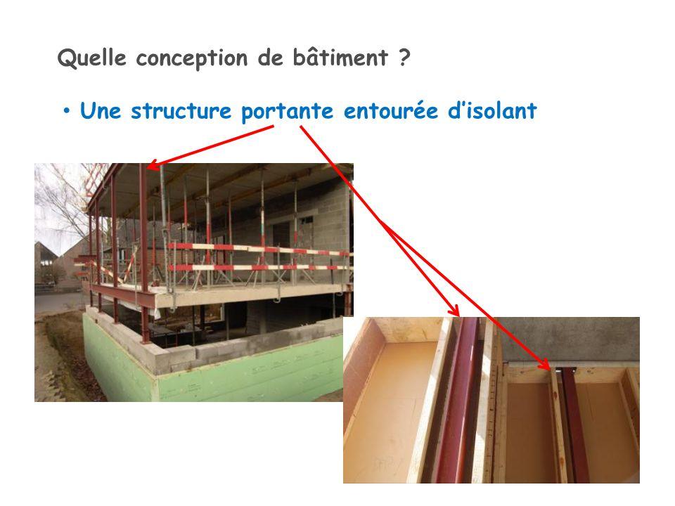 Des protections solaires efficaces Casquettes architecturales…… et stores motorisés Quelle conception de bâtiment ?