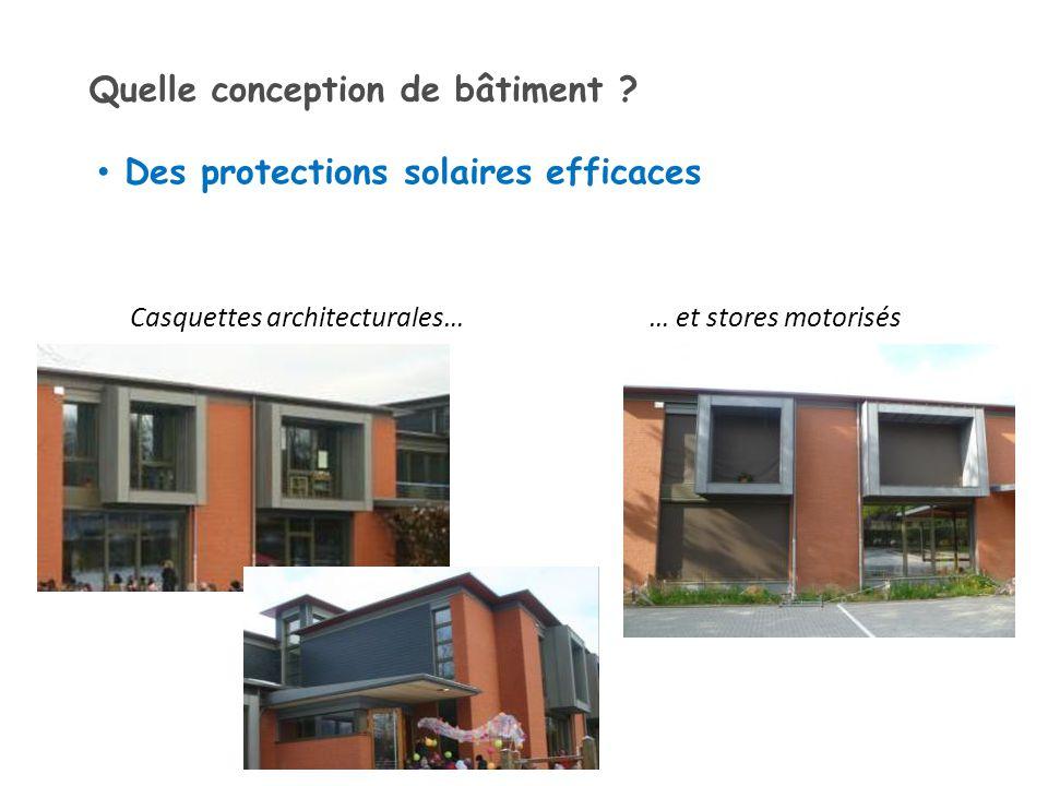 Des protections solaires efficaces Casquettes architecturales…… et stores motorisés Quelle conception de bâtiment