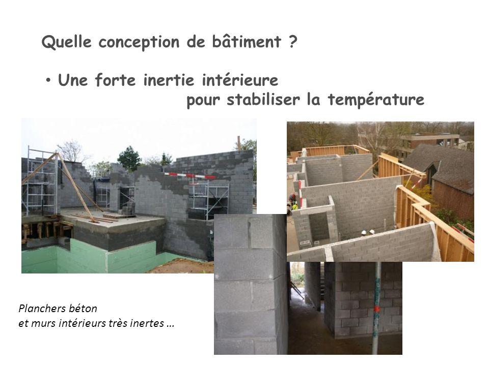 Une forte inertie intérieure pour stabiliser la température Planchers béton et murs intérieurs très inertes … Quelle conception de bâtiment