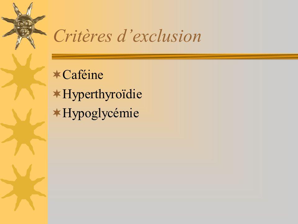 Critères dexclusion Caféine Hyperthyroïdie Hypoglycémie