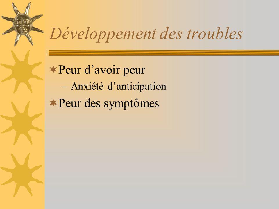 Développement des troubles Peur davoir peur –Anxiété danticipation Peur des symptômes