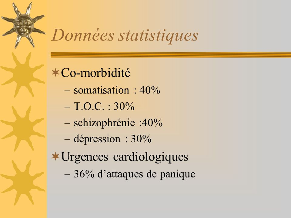 Données statistiques Co-morbidité –somatisation : 40% –T.O.C. : 30% –schizophrénie :40% –dépression : 30% Urgences cardiologiques –36% dattaques de pa