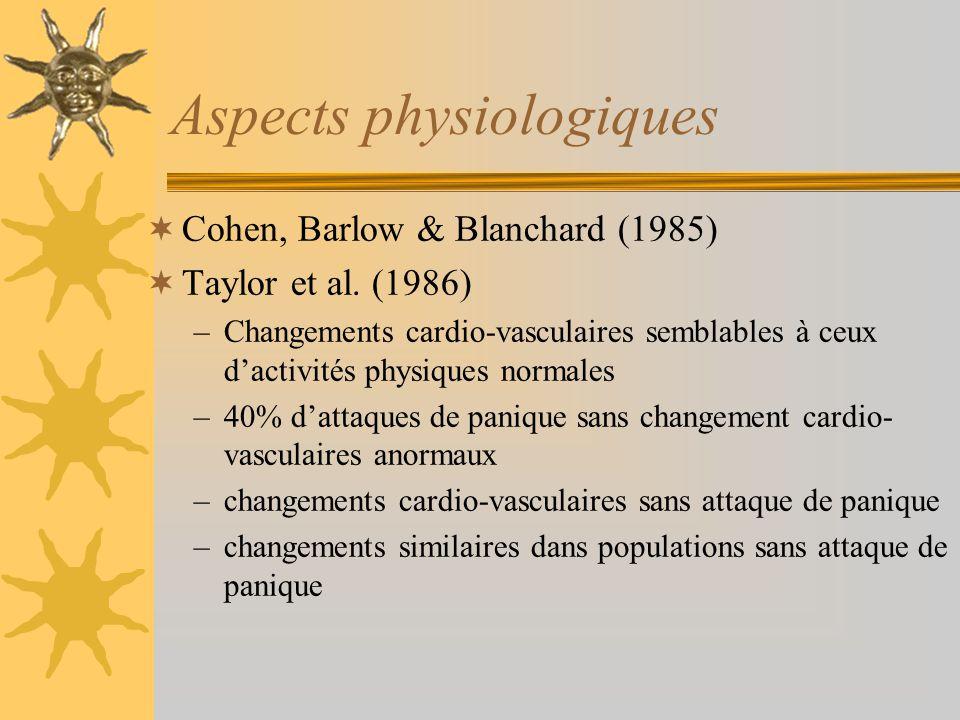 Aspects physiologiques Cohen, Barlow & Blanchard (1985) Taylor et al. (1986) –Changements cardio-vasculaires semblables à ceux dactivités physiques no