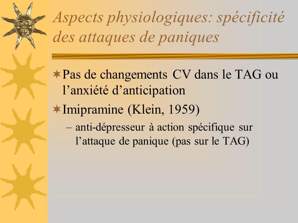 Aspects physiologiques: spécificité des attaques de paniques Pas de changements CV dans le TAG ou lanxiété danticipation Imipramine (Klein, 1959) –ant