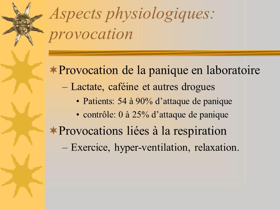 Aspects physiologiques: provocation Provocation de la panique en laboratoire –Lactate, caféine et autres drogues Patients: 54 à 90% dattaque de paniqu