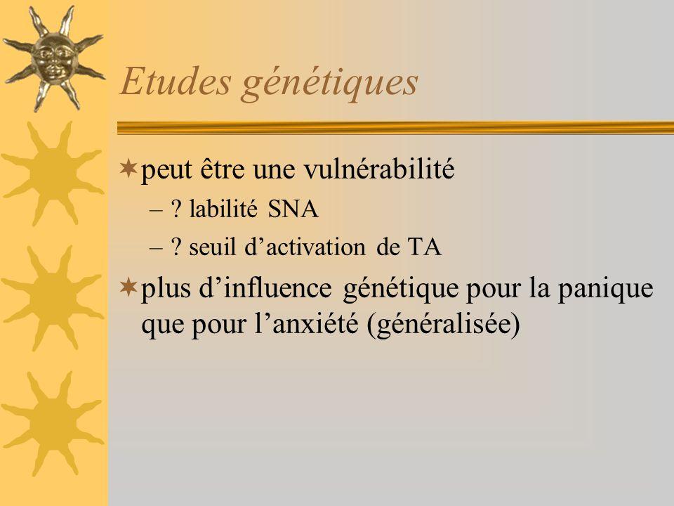 Etudes génétiques peut être une vulnérabilité –? labilité SNA –? seuil dactivation de TA plus dinfluence génétique pour la panique que pour lanxiété (