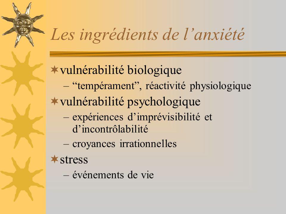 Les ingrédients de lanxiété vulnérabilité biologique –tempérament, réactivité physiologique vulnérabilité psychologique –expériences dimprévisibilité