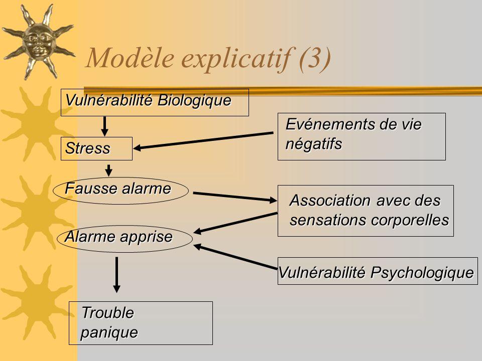 Modèle explicatif (3) Vulnérabilité Biologique Evénements de vie négatifs Stress Fausse alarme Alarme apprise Vulnérabilité Psychologique Association
