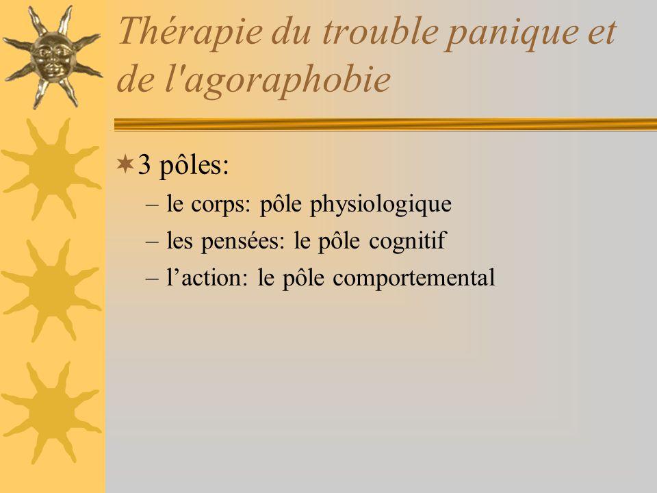 Thérapie du trouble panique et de l'agoraphobie 3 pôles: –le corps: pôle physiologique –les pensées: le pôle cognitif –laction: le pôle comportemental