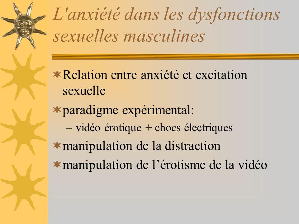 L'anxiété dans les dysfonctions sexuelles masculines Relation entre anxiété et excitation sexuelle paradigme expérimental: –vidéo érotique + chocs éle