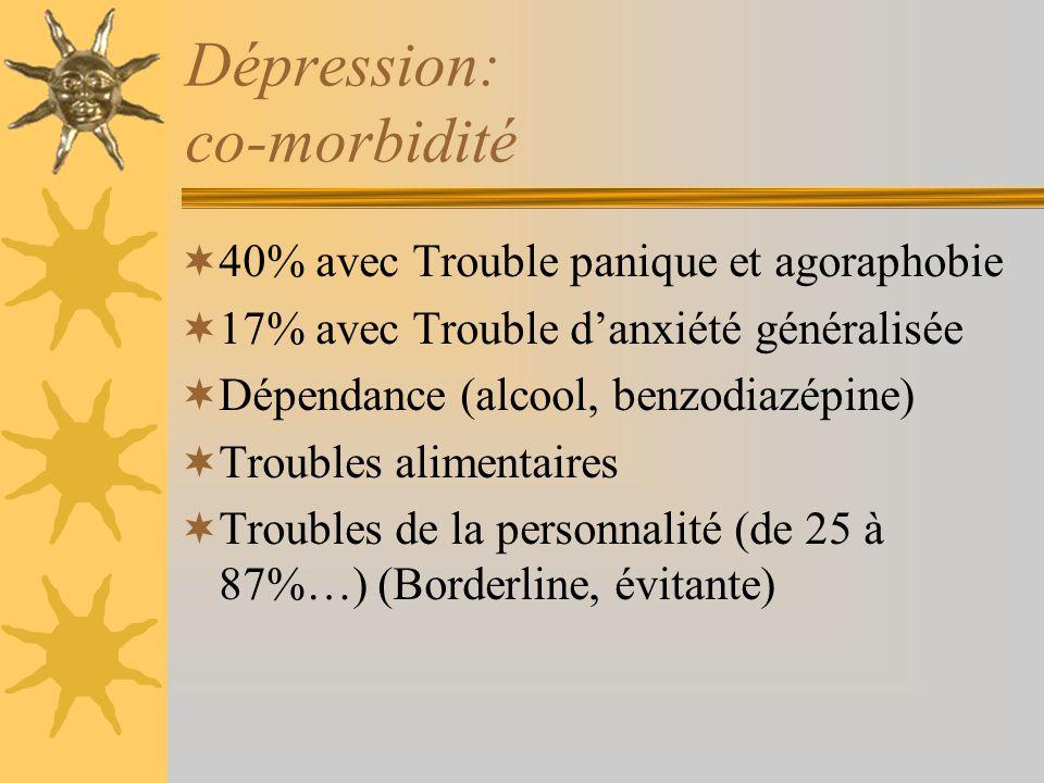 Dépression: co-morbidité 40% avec Trouble panique et agoraphobie 17% avec Trouble danxiété généralisée Dépendance (alcool, benzodiazépine) Troubles al