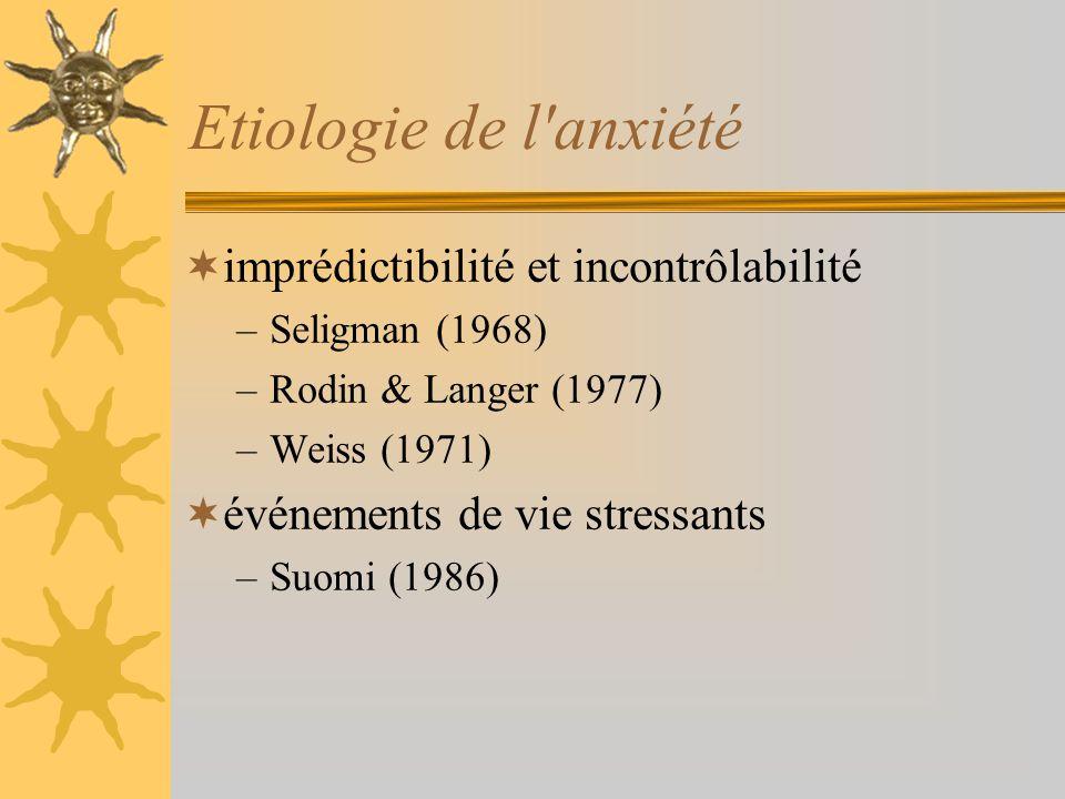 Etiologie de l'anxiété imprédictibilité et incontrôlabilité –Seligman (1968) –Rodin & Langer (1977) –Weiss (1971) événements de vie stressants –Suomi