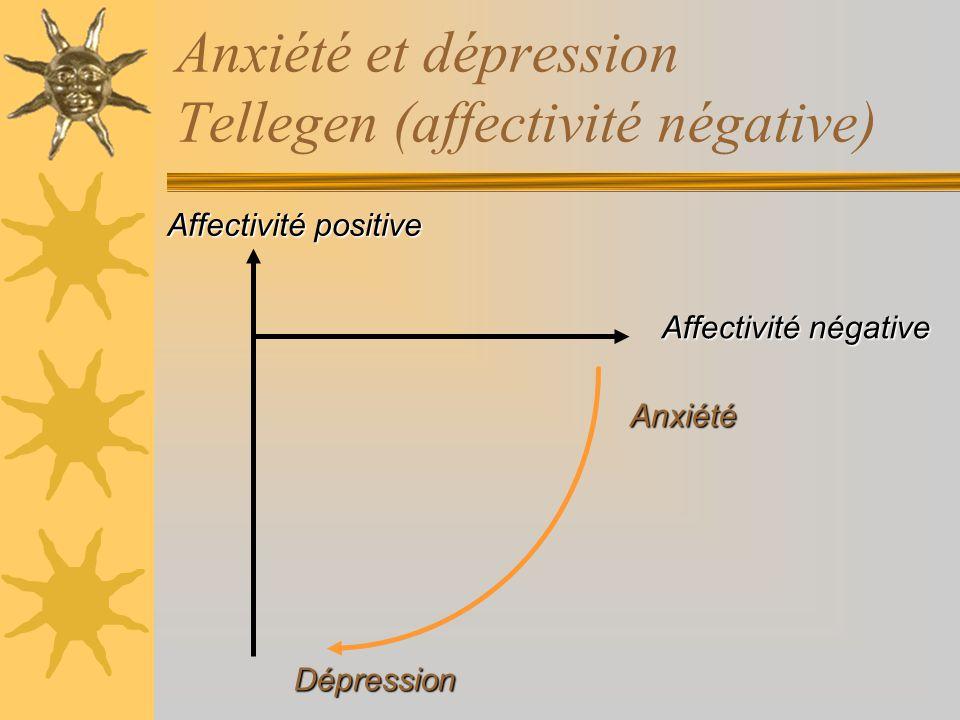 Anxiété et dépression Tellegen (affectivité négative) Affectivité négative Affectivité positive Anxiété Dépression