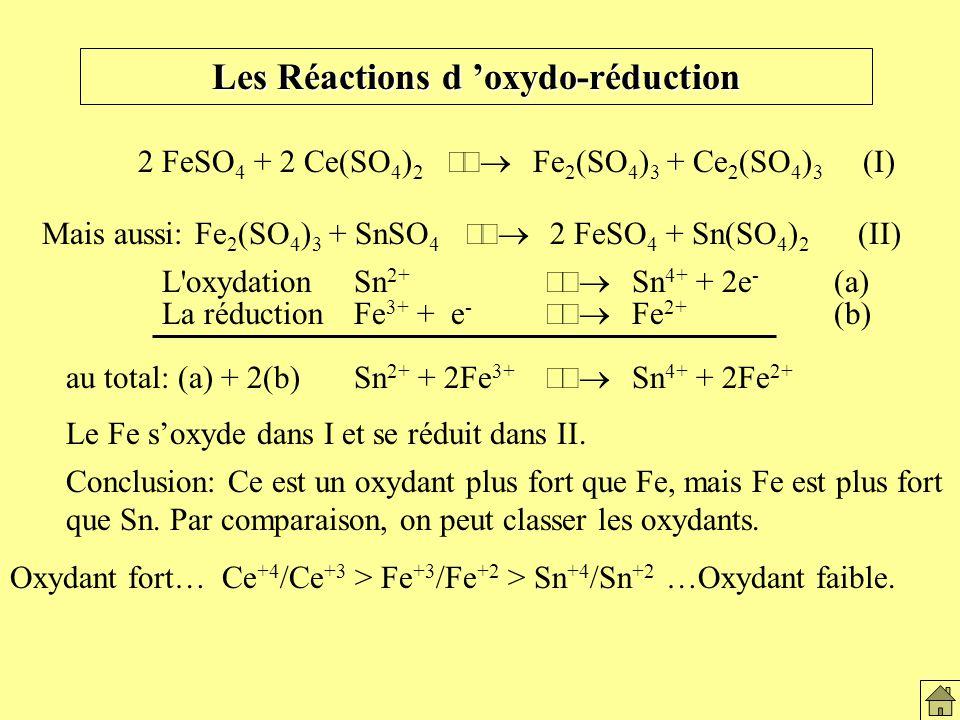 Les Réactions d oxydo-réduction 2 FeSO 4 + 2 Ce(SO 4 ) 2 Fe 2 (SO 4 ) 3 + Ce 2 (SO 4 ) 3 (I) Mais aussi: Fe 2 (SO 4 ) 3 + SnSO 4 2 FeSO 4 + Sn(SO 4 )