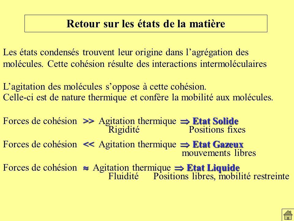 Retour sur les états de la matière Les états condensés trouvent leur origine dans lagrégation des molécules. Cette cohésion résulte des interactions i