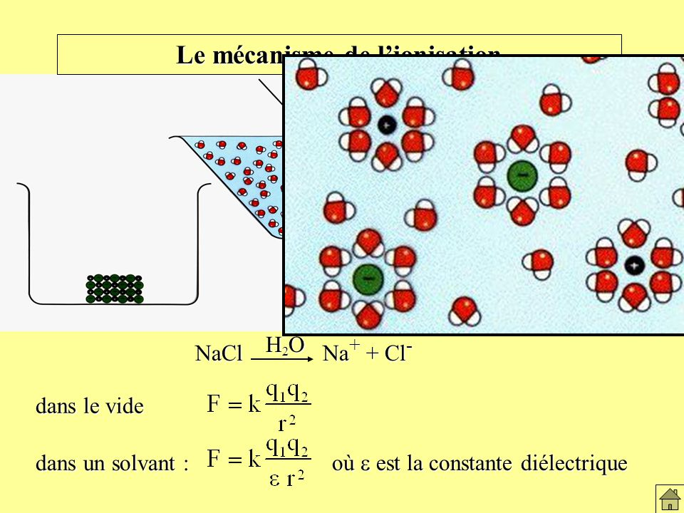 dans le vide NaCl H 2 O Na + + Cl - dans un solvant : où est la constante diélectrique Le mécanisme de lionisation