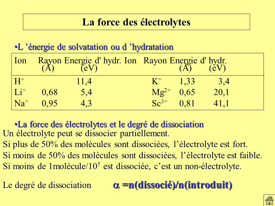 La force des électrolytes L énergie de solvatation ou d hydratationL énergie de solvatation ou d hydratation La force des électrolytes et le degré de