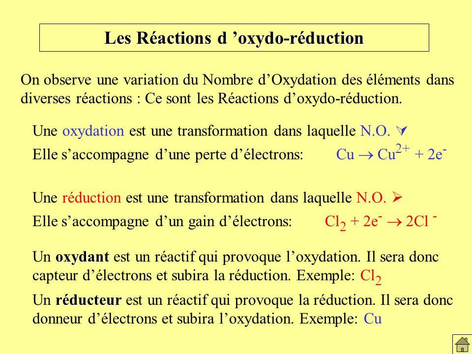 Les Réactions d oxydo-réduction Les réactions sont inversibles.