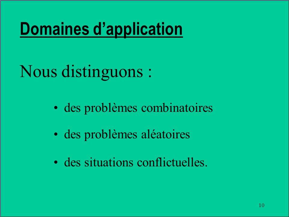 10 Domaines dapplication Nous distinguons : des problèmes combinatoires des problèmes aléatoires des situations conflictuelles.