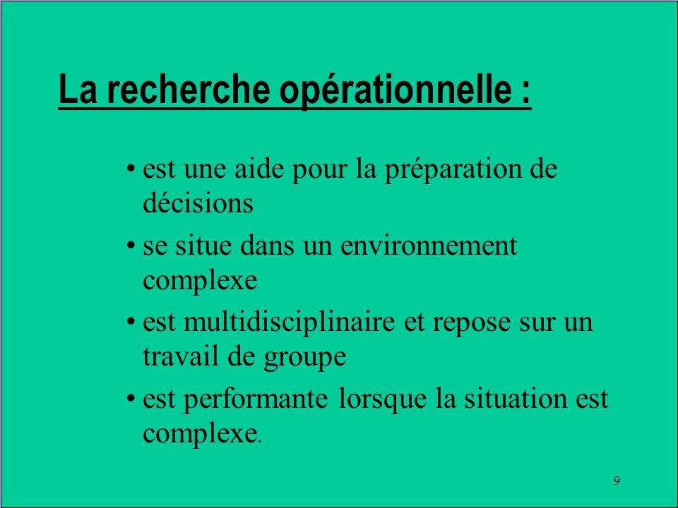 9 La recherche opérationnelle : est une aide pour la préparation de décisions se situe dans un environnement complexe est multidisciplinaire et repose sur un travail de groupe est performante lorsque la situation est complexe.