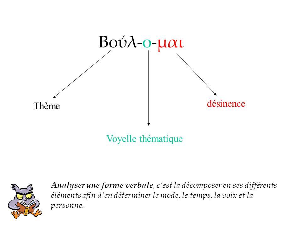 Thème Voyelle thématique désinence Βολ-ο-μαι Analyser une forme verbale, cest la décomposer en ses différents éléments afin den déterminer le mode, le