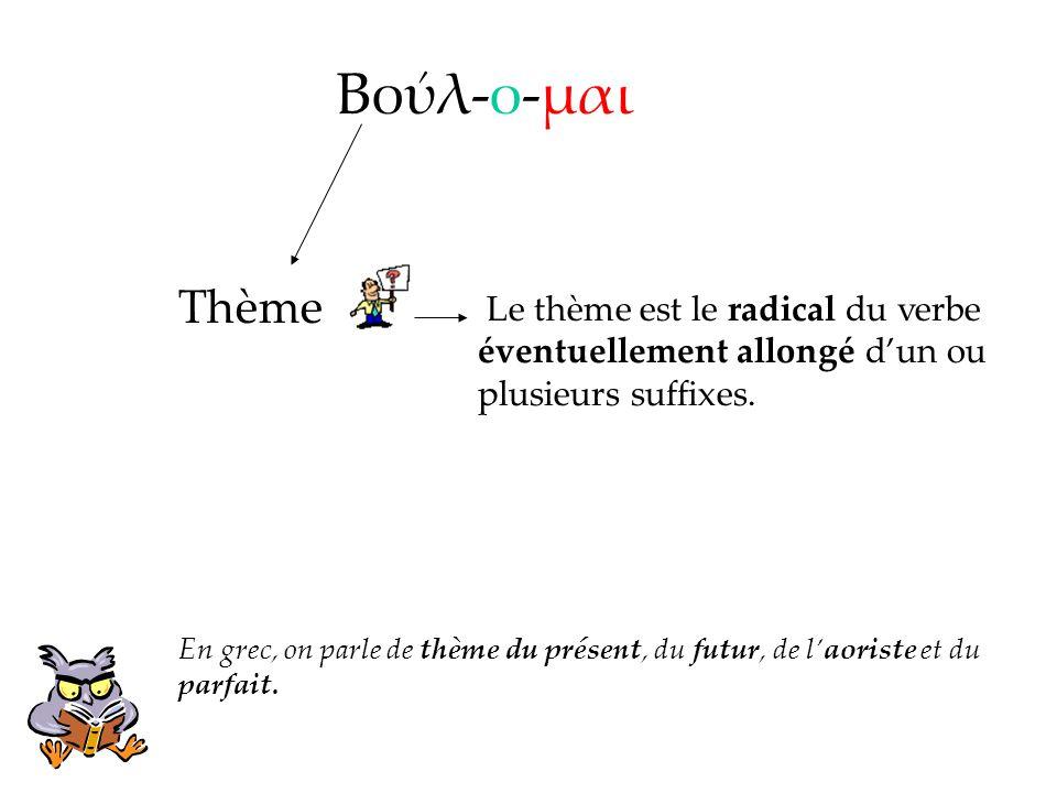 Thème Βολ-ο-μαι Le thème est le radical du verbe éventuellement allongé dun ou plusieurs suffixes. En grec, on parle de thème du présent, du futur, de