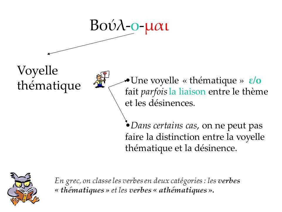 Βολ-ο-μαι Une voyelle « thématique » ε/ο fait parfois la liaison entre le thème et les désinences. Dans certains cas, on ne peut pas faire la distinct