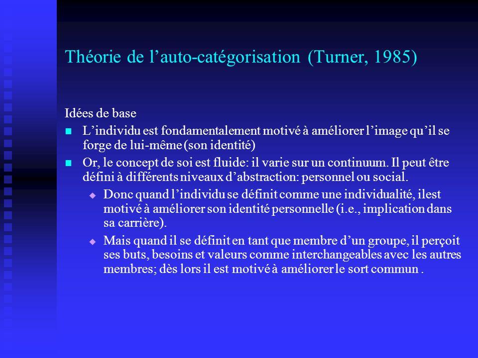 Théorie de lauto-catégorisation (Turner, 1985) Idées de base Lindividu est fondamentalement motivé à améliorer limage quil se forge de lui-même (son i